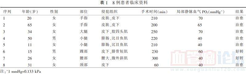 手术联合半导体激光治疗肢体海绵状血管瘤的临床应用_血管瘤论坛-中国血管瘤患者之家