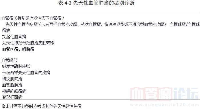 婴儿血管瘤的分期分类(三)--成熟期、消退期_血管瘤论坛-中国血管瘤患者之家