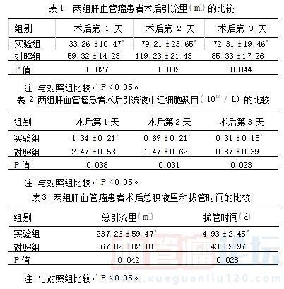 泰绫在肝血管瘤术中的应用_血管瘤论坛-中国血管瘤患者之家